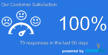 Customer Satisfaction Rating - IT Genie